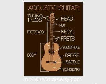 Acoustic Guitar Parts Poster, Labeled Guitar Chart, Gift for Guitarist, Guitar Nursery Art, Guitar Canvas, Guitar Parts Poster, Guitar Print