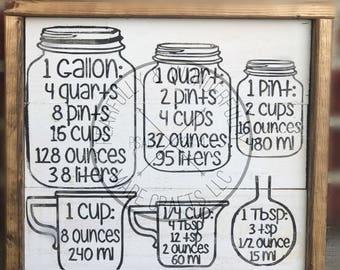 Kitchen Measurements Decor / Farmhouse Decor / Rustic Decor