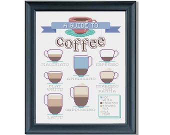 A Guide to Coffee - Coffee Lover Infographic Cross Stitch PATTERN