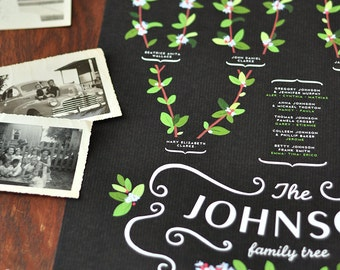 FLORA Family Tree, 5 generations - PERSONALIZED - 13 X 19 OR 12 X 16