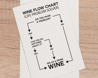 Wine Birthday Card | Funny Birthday Card | Funny Wine Card | Wine Lover Card for Her Him Friend | Drink Wine Bday Card Funny Happy Birthday