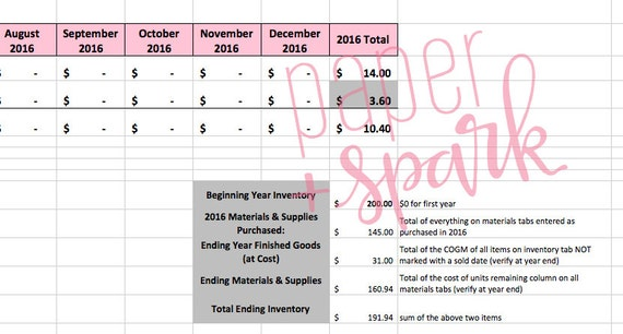 Inventory Cost & Pricing Spreadsheet pricing template