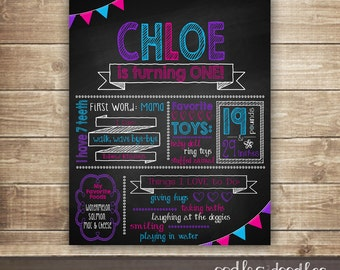 1st Birthday Chalkboard Poster / Girl's First Birthday / Personalized Chalkboard Art, Milestone Poster Pink, Purple, Turquoise   - Printable