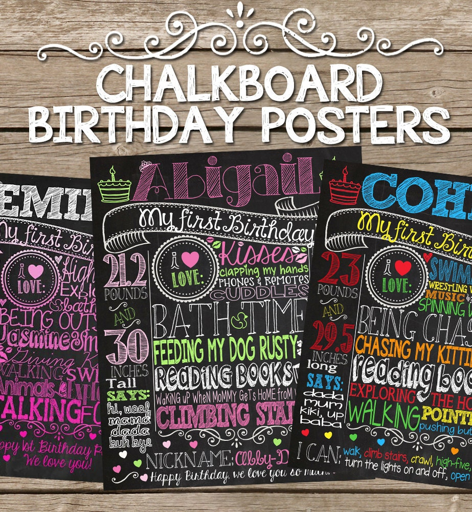 chalkboard birthday poster template april onthemarch co