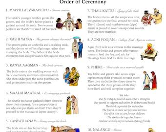 South Indian telugu tamil hindu wedding marriage order of ceremony program programme card a4 illustration taj mahal mandap red maroon invite