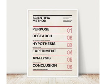 Scientific Method, steps, Typography, Poster, print, science art wall decor, 8.5 x 11 in, 12 x 16 in