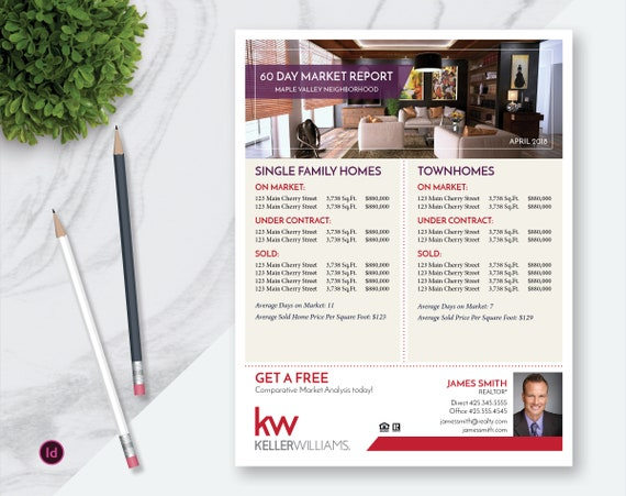 Indesign Real Estate Flyer Templates Bules Penantly Co