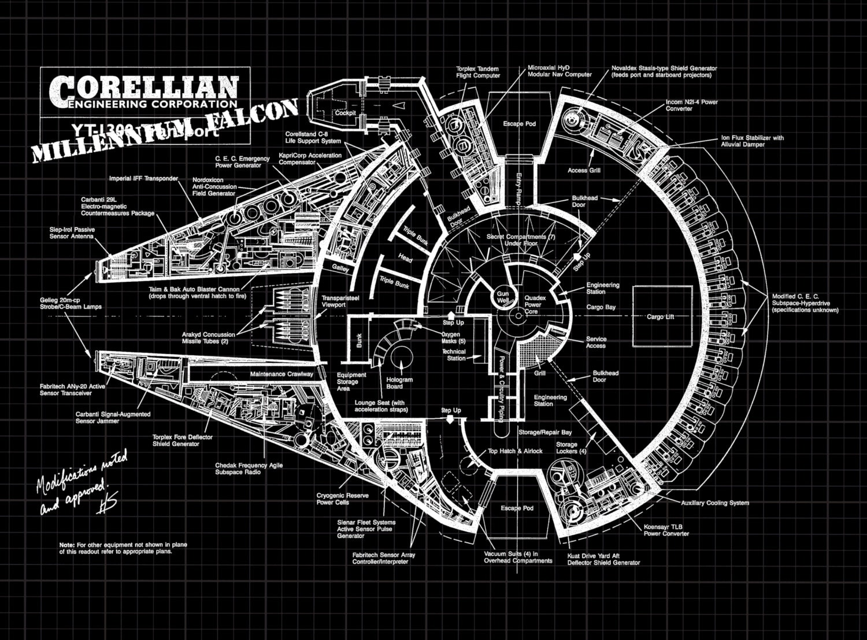 Millennium Falcon Patent Art Print Wall Poster