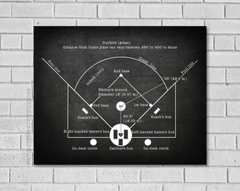Baseball Field Patent Print - Baseball Decor - Baseball Wall Art - Baseball Poster - Baseball Decor - Baseball diagram - Baseball SB000