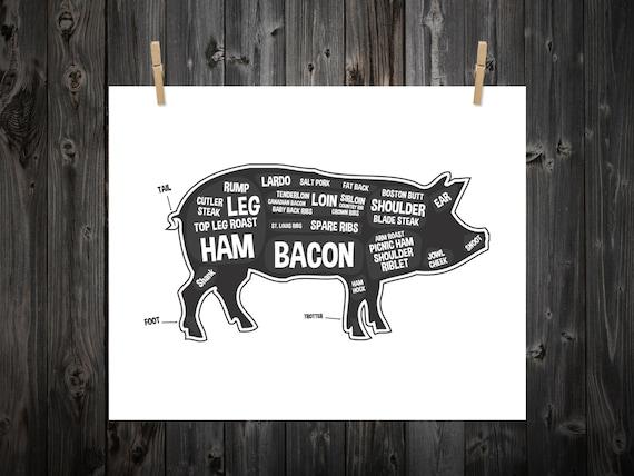 pig butcher diagram butcher print butcher chart pig rh etsy com pig meat diagram labeled pig meat diagram labeled