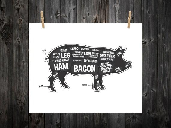 Pig Butcher Diagram Butcher Print Butcher Chart Pig