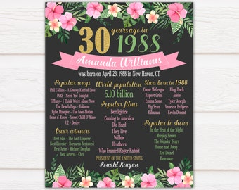 30th Birthday Chalkboard Sign Poster Personalized Tropical Aloha Birthday Poster Sign Printable / 30 years ago Back in 1988 USA Events D07