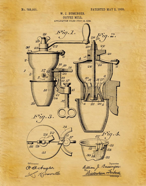 Patent 1905 Coffee Mill - Coffee Grinder - Wall Art Print - Kitchen ...