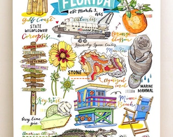 Florida Print, State symbols, Illustration, State art, Key west,Miami,  beaches, American Alligator
