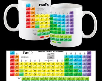 Personalised Periodic Table Mug, Science mug, science gift, nerd mug, student mug