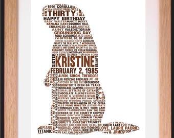 Personalised Groundhog Word Art Gift