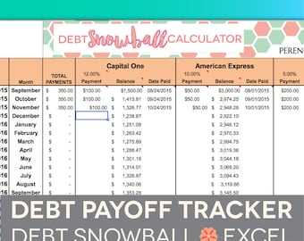 Debt Payoff Spreadsheet - Debt Snowball, Excel, Credit Card Payment Elimination, Paydown Tracker