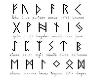 Cross Stitch Pattern - Printable PDF - Instant Download - Modern - Elder Futhark - Vikings - Norse - Runes