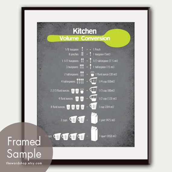 Mod Kitchen Conversion Chart Art Print Featured In Charcoal