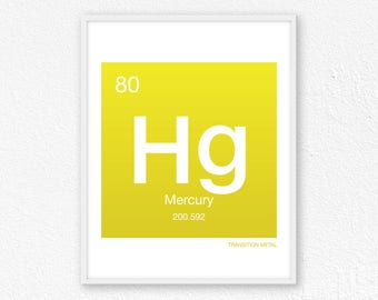 80 Mercury, Periodic Table Element | Periodic Table of Elements, Science Wall Art, Science Poster, Science Print, Science Gift