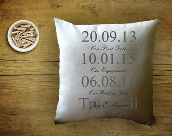 Personalized Customized Couples Key Dates decorative throw pillow cover, valentines pillow, wedding pillow