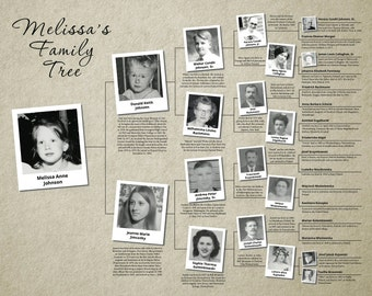 Custom Family Tree - Traditional