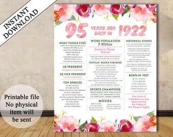 95th Birthday Sign, Back in 1922, 95th Birthday Chalkboard, 95 Years Ago in 1922, Instant Download, 95th Birthday Gift, Gift for Women, 1922