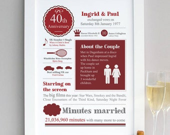 40th Anniversary Personalised Print Ruby Wedding Gift Ruby Anniversary Gift for Grandparents Gift for Granny Married Couple Gift for Parents