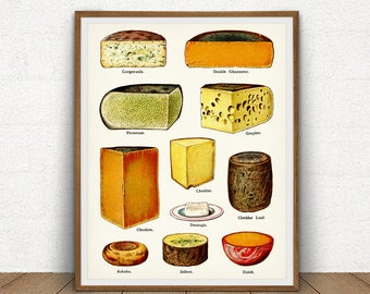 Cheese Poster Printable, Kitchen Wall Art, Types Of Cheese Chart, Kitchen Decor, Cheese Print, Kitchen Art, Dining Room, Digital Download
