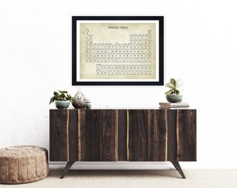 Periodic table etsy periodic table scientific print scientific wall art chemical symbols antique print vintage print retro print vintage wall art urtaz Gallery