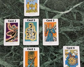 Cross Spread Tarot Card Reading