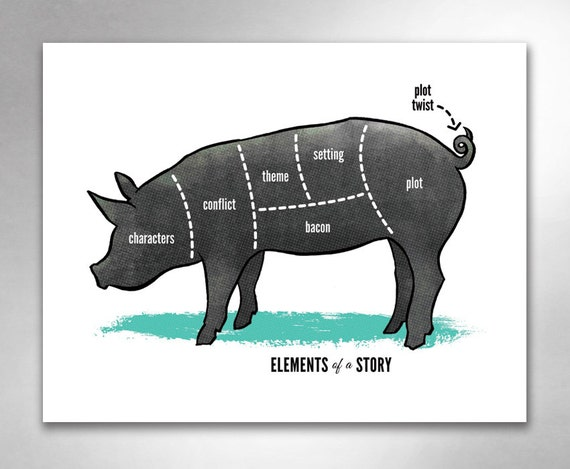 ELEMENTS of a STORY Writer Pig Diagram Chart Art Print by Rob Ozborne
