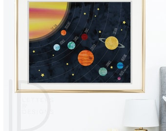 Solar System -planets - space poster