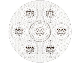 Happy Passover Seder Plate Coloring Page-The Flower of Life Octahedrons-Pesach Plates-Sacred Geometry-Jewish Art-Judaica-INSTANT DOWNLOAD
