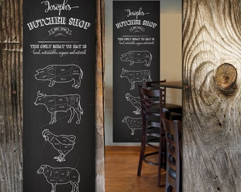 Butcher Shop Butcher cuts Meat Cuts Large Kitchen Print Butcher Sign Poster Print Pig Beef Sheep Chicken Animal Butcher Diagram Cuts Of Meat