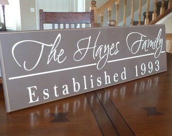 "personalized family name signs Established Name Sign 7""x24"""