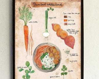 "Recipe illustration - Illustrated recipe - Kitchen Wall decor - Food art - botanical - vegan - Kitchen art - ""Sweet potatoes Power Bowl"""