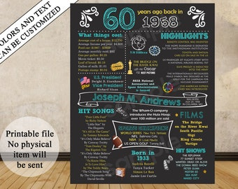 60th Birthday Poster, 60th Birthday Gift for Men, 1958 Birthday, Born in 1958, 1958 60th Birthday Chalkboard, 60th Birthday Chalkboard, 1958