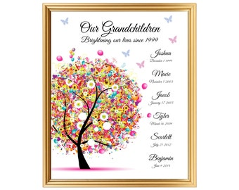 Gifts for grandparents / Personalized grandparent / Great grandma / Grandparents print / Grandad / Grandpa / Nan and grandad / Nanna / Nan