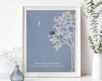 In Memory of Baby Family Print - Infant Loss, Death of Loved One, Miscarriage Gift - Custom Colors - Personalized Text - Many Print Sizes