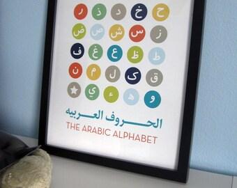 Arabic Alphabet Print (Boy Colorway)