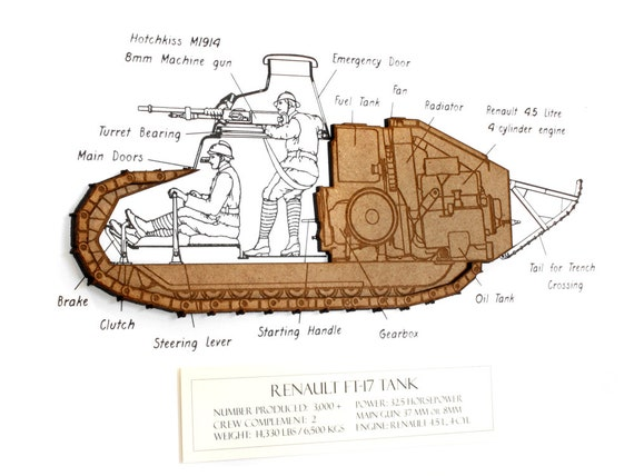Tank blueprint blueprint wall art renault ft 17 tank tanks malvernweather Image collections