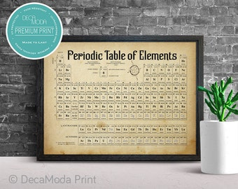 Periodic table etsy popular items for periodic table urtaz Choice Image