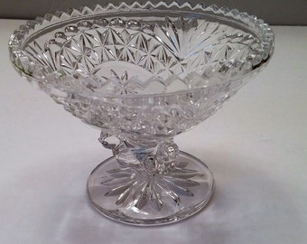 "Hofbauer Lead Crystal ""The Byrdes Collection"" Footed Candy Dish"