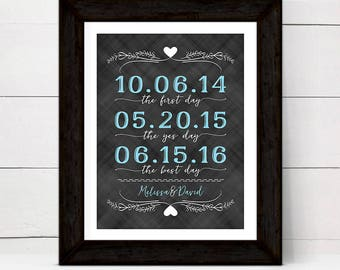 personalized 1st anniversary gift for men husband him paper, wall art print, first day yes day best day