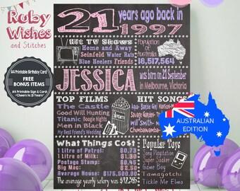 Personalised 21st Birthday 1997 Chalkboard Printable- Australian 21