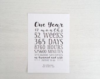Wedding Anniversary Typography Print: Personalised / Custom-made