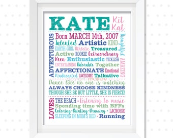 Word Gift Print Personalized Word Collage Print Word Gift Custom Word Art Friend Word Collage Personalized Word Art Bespoke Collage Gift