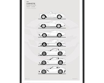 Chevrolet Corvette Generations Poster
