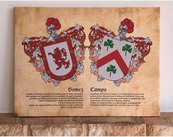 Canvas with shields heraldic of two last names